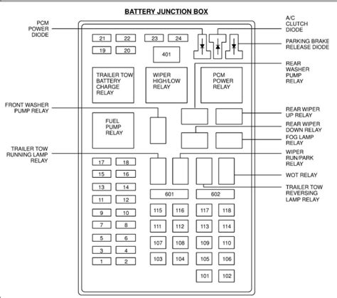 2002 Ford Expedition Fuse Box Description 2002 ford expedition fuse box panel diagram fuse box and