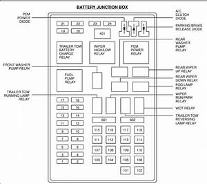 2002 Ford Expedition Fuse Box Panel Diagram