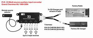 X3-chry02 Adapter For Ipod  Question