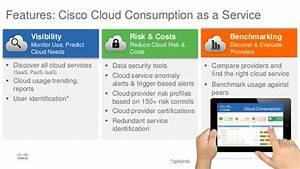 Cisco Cloud Consumption as a Service: How to Manage Cloud ...