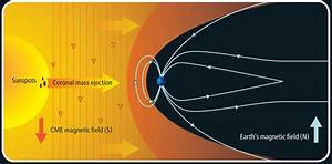 A Guide For Solar Watchers
