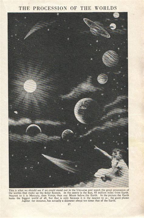 Solar System Illustration Vintage Page Pics About