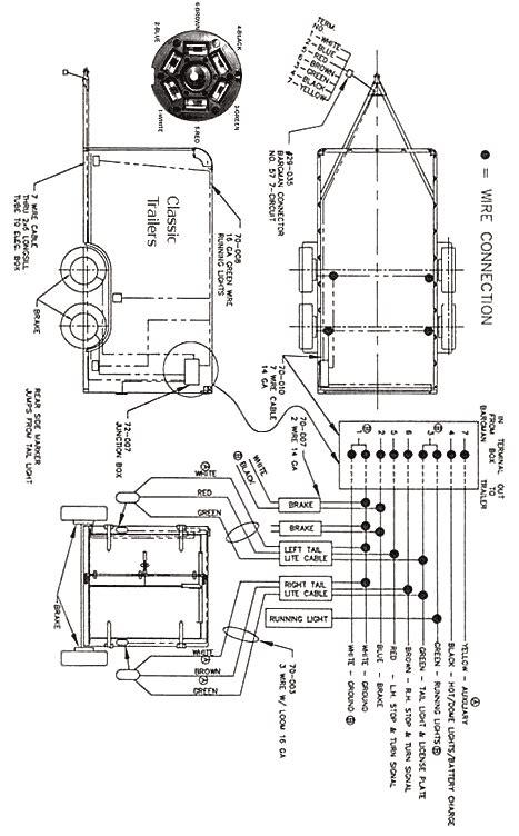 Trailer Wiring Diagrams Offroaders
