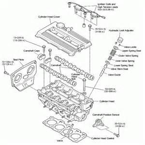 similiar kia optima engine diagram keywords 1998 kia sportage engine diagram pic2fly com 2001 kia