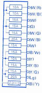 Suzuki Cultus 1998 Mini Fuse Box  Block Circuit Breaker Diagram  U00bb Carfusebox