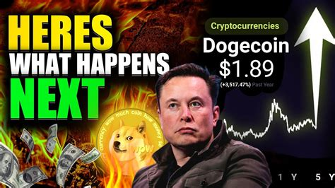 HERES WHAT HAPPENS NEXT TO DOGECOIN! (DOGECOIN PRICE ...