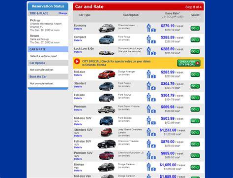 Usrentacar.co.uk ® Car Hire Usa Blog » Budget Rent A Car