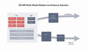 Snapdragon X55 5g Modem Delivers Improvements In Coverage