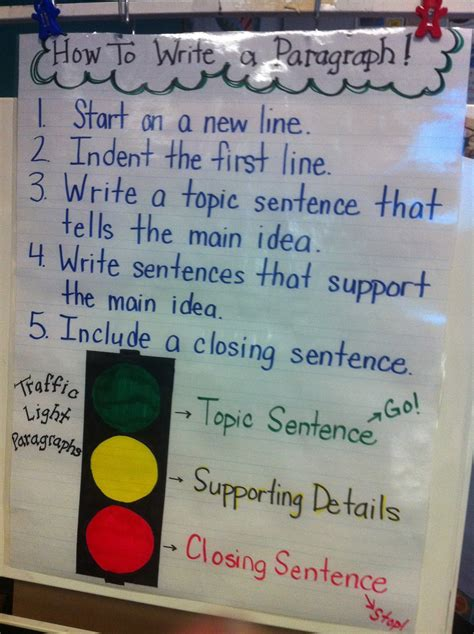 paragraph writing mrs prince and co stoplight paragraphs