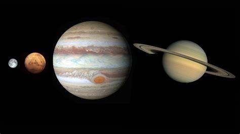 Rare Planetary Alignment Thursday