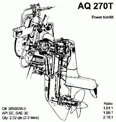 volvo penta  parts diagram automotive parts diagram
