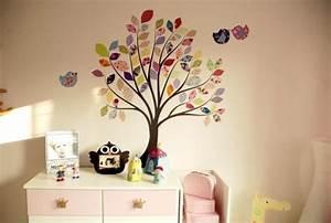 Kinderzimmer Für Babys : kinderzimmer f r baby gestalten ~ Bigdaddyawards.com Haus und Dekorationen