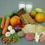 Биодобавки похудеть быстро