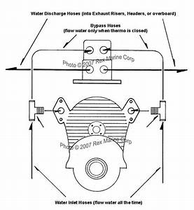 Plumbing Instruction Diagram For Rex Marine Thermostat Kit