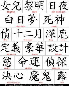 How Do You Read Japanese Symbols