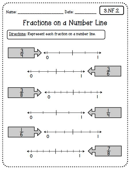 common core worksheets 3rd grade edition learning tips