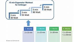Watt Ergometer Berechnen : ergometer trainingspl ne f r anf nger welche watt leistung ist f r anf nger geeignet ~ Themetempest.com Abrechnung