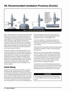 1900 Maintenance Manual Consolidated Pressure Relief Valves
