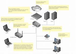 Basic Cctv System Diagram  Cctv Network Diagram Example
