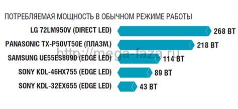 Предварительный расчет потребляемой электрической мощности дома. Советы потребителю