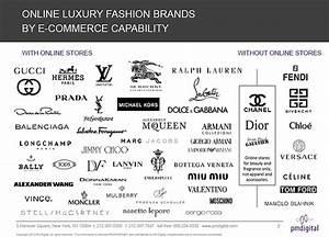 Solde Marque De Luxe : vetement marque luxe femme ~ Voncanada.com Idées de Décoration
