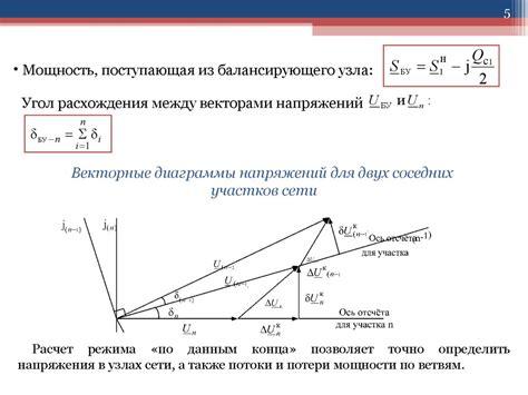 Методика расчёта технологических потерь электроэнергии в линии электропередач СНТ