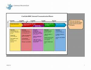24 images of internal communications plan template for Internal comms strategy template