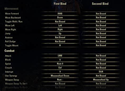 play  game keybinds elder scrolls