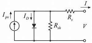 energies free full text explicit expressions for solar With equivalent circuit