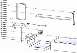 Sanitary Ware Dimensions Toilet Dimension Sink