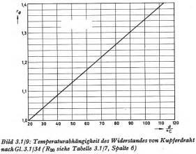 Wicklung Berechnen : berechnungen in der radiotechnik ~ Themetempest.com Abrechnung