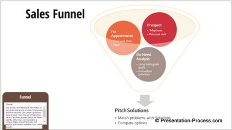 powerpoint smartart relationship graphics