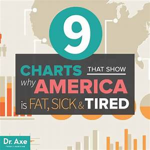 Food Chart For Type 1 Diabetes 9 Charts That Show The Standard American Diet