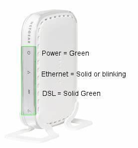 Keyliner Blogspot Com  Installing Netgear Dm111psp Adsl2 Modem