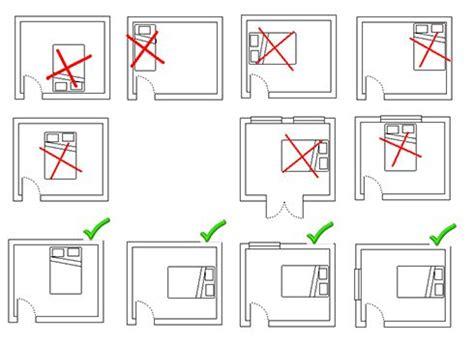 plan chambre feng shui position lit sommeil deco chambre bas