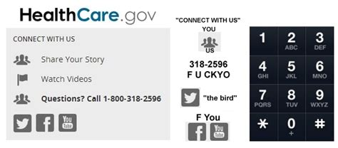 health care gov phone number the open scroll part 112 the sodomite gateway