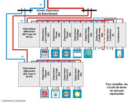 disjoncteur differentiel pour salle de bain installation interrupteur diff 233 rentiel 25a conseils tableau 233 lectrique pour un studio