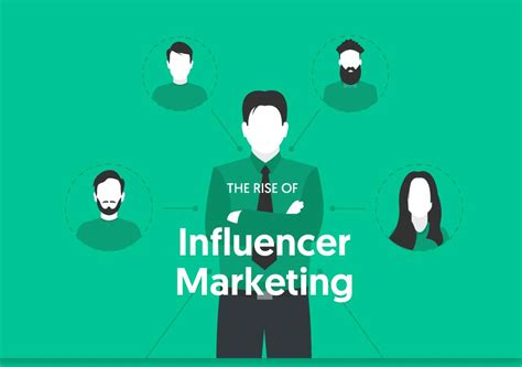 The Remarkable Rise of Influencer Marketing [Infographic]