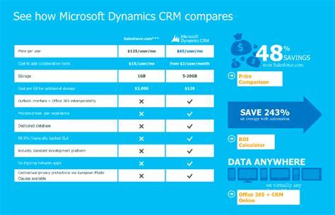 microsoft salesforce thump table  cloud tie  talks