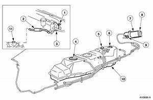 Ford Edge Oil Pressure Switch Location