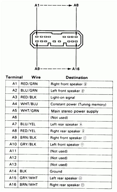 Pioneer Dvd Player Wiring Harnes Color Code by Integra Radio Wiring Harness Diagram Color Code Wiring