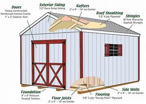 Basic Tips For Choosing A Garden Shed