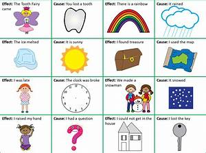 Cause and Effect Clip Art – Cliparts