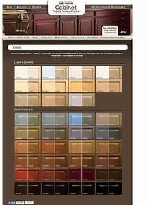 Rustoleum Cabinet Color Chart Savae org