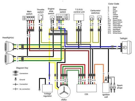 wiring diagram for a yamaha banshee 98 ford crown fuse box diagram get free image