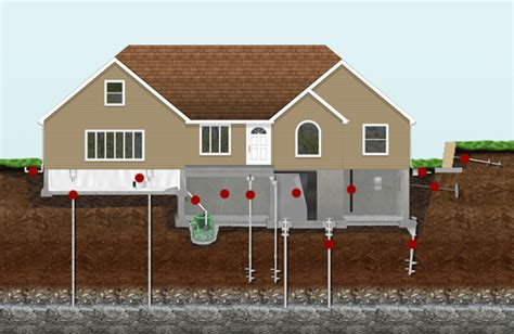 how to repair a basement wall foundation repair in atlanta ga atlas piers