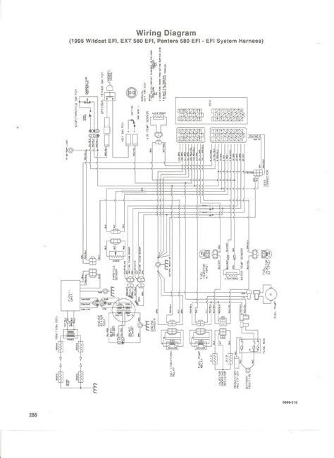 Polari 425 Magnum Wiring Diagram by 2001 Polaris Sportsman 500 Wiring Diagram Pdf Wiring