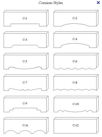 62 best images about Creative Cornices on Pinterest