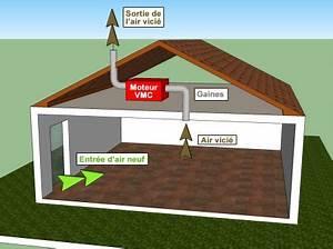 Assainir L Air De La Maison : diff rence vmc simple ou double flux pour filtrer l 39 air de ~ Zukunftsfamilie.com Idées de Décoration