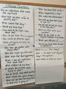 Effective Questions To Support Problem Solving Thinking